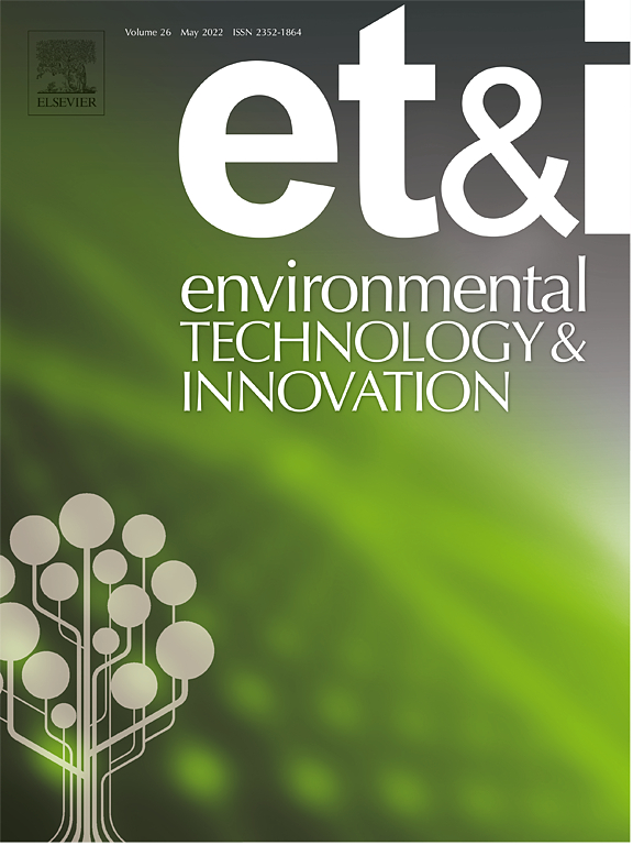 Environmental Technology Innovation Journal Elsevier