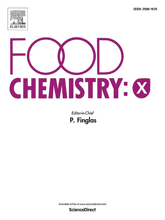 Image result for Food Chemistry ELSEVIER